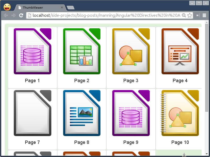 angularjs external template - crafting directives to handle complex scenarios